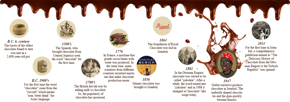 A Brief History of People Tampering With Halloween Candy